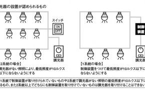 LED調光器の図