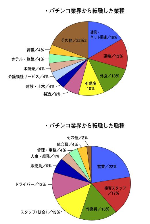 %e8%bb%a2%e8%81%b7%e5%85%88%e3%82%af%e3%82%99%e3%83%a9%e3%83%952