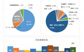 gendai-report-samary