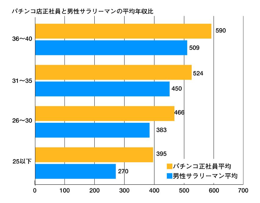 %e8%a1%a8001