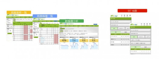 Market-SISweb用